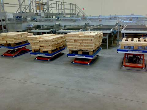 EdmoLift scissor lift tables TL1000