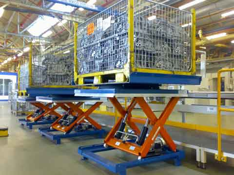 TL2000 EdmoLift scissor lift tables
