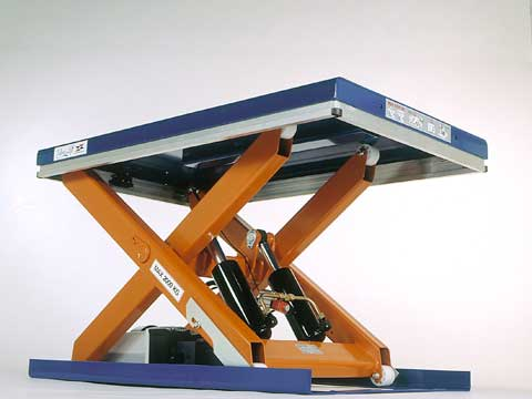 Edmolift scissor lift tables